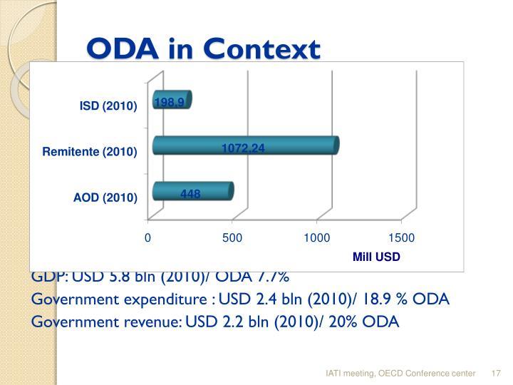 ODA in Context