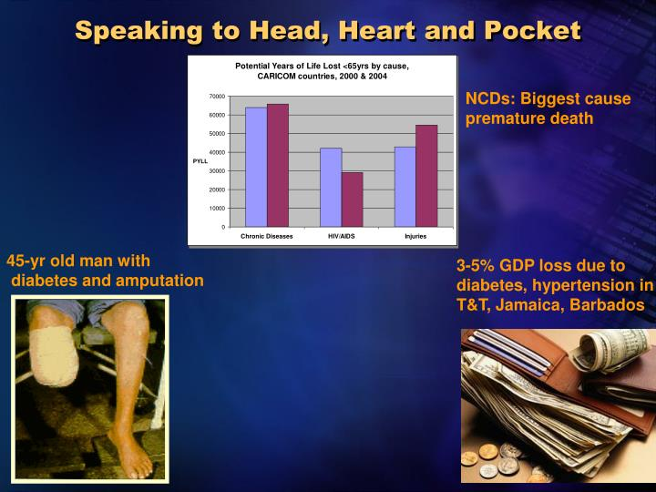 Speaking to Head, Heart and Pocket