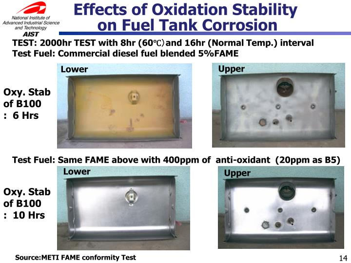 Effects of Oxidation Stability