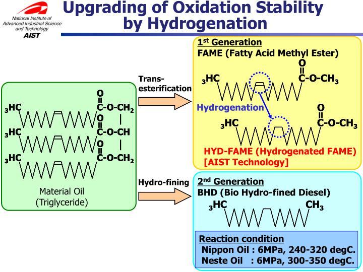 Upgrading of Oxidation Stability