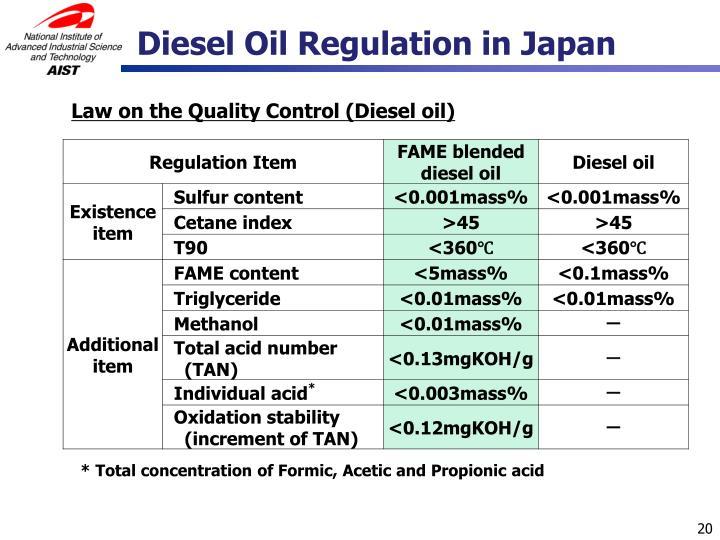 Diesel Oil Regulation in Japan