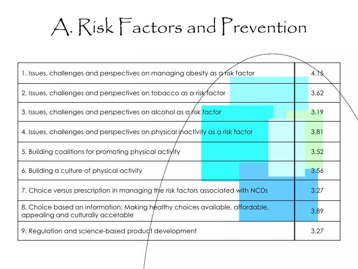 A risk factors and prevention