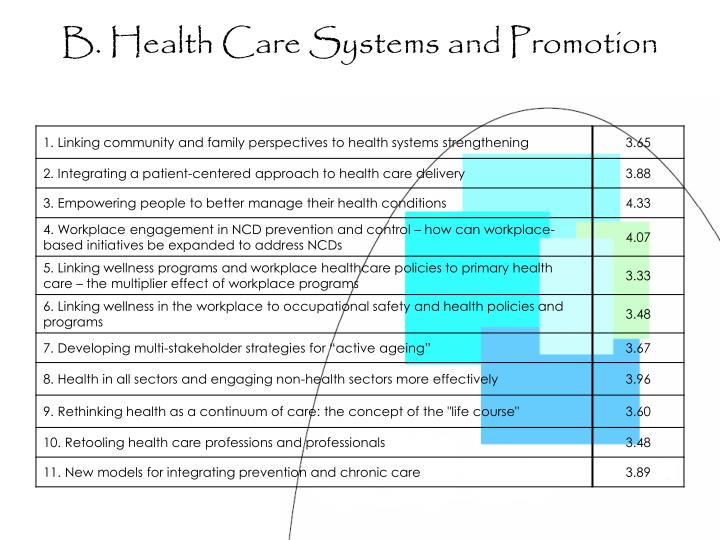 B. Health Care Systems and Promotion