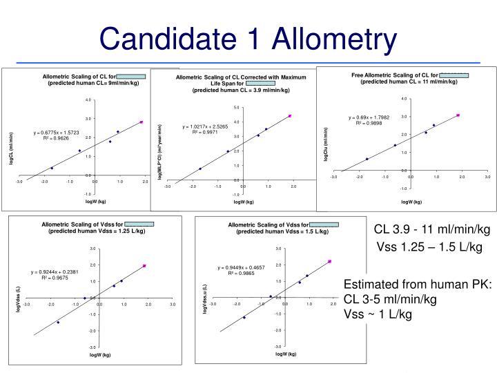 Candidate 1 Allometry
