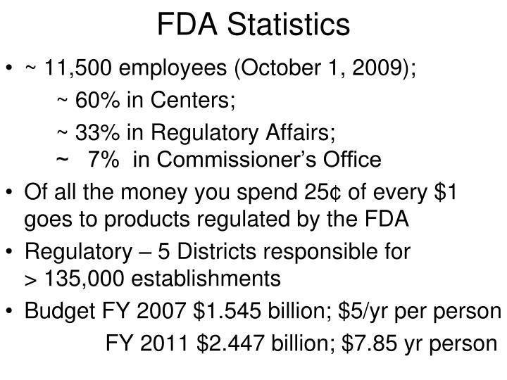FDA Statistics
