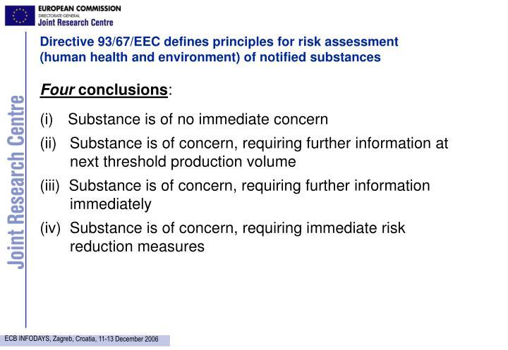 Directive 93/67/EEC defines principles for risk assessment