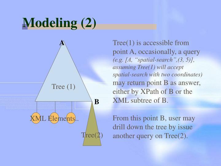 Modeling (2)