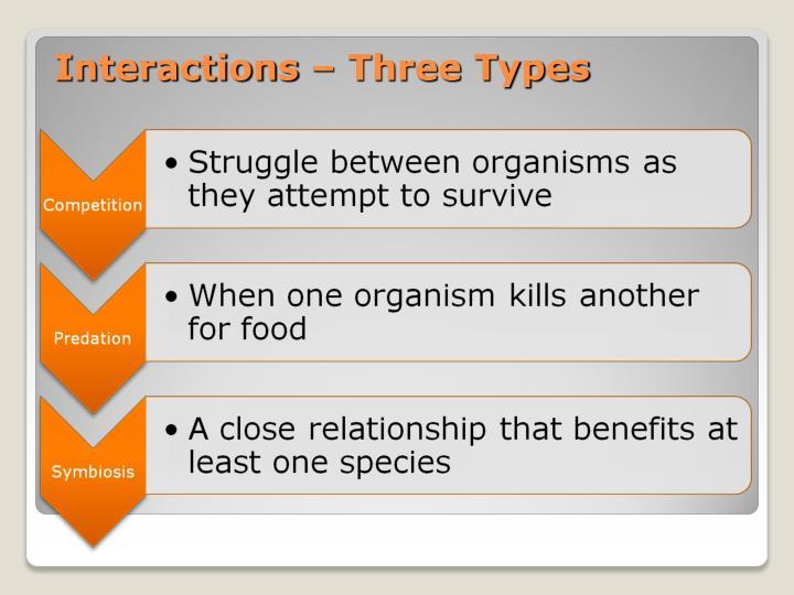 Interactions – Three Types