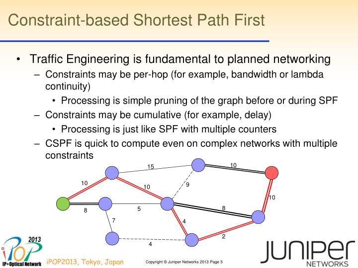 Constraint-based Shortest Path First