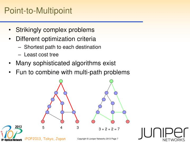Point-to-Multipoint