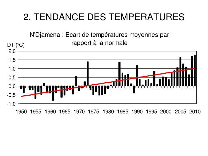 2. TENDANCE DES TEMPERATURES