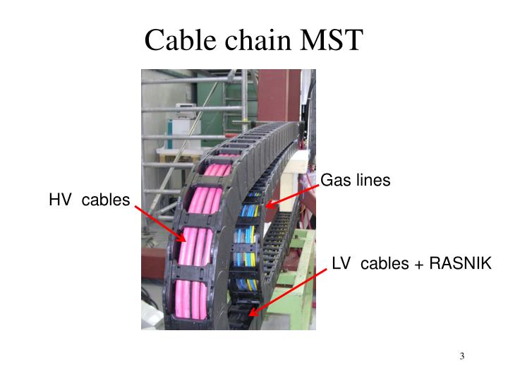 Cable chain MST