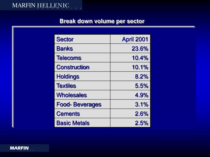 Break down volume per sector
