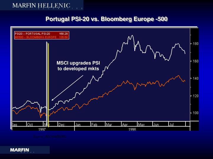 Portugal PSI-20 vs. Bloomberg Europe -500
