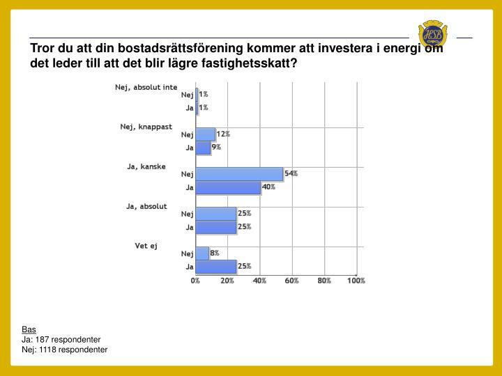 Tror du att din bostadsrättsförening kommer att investera i energi om det leder till att det blir lägre fastighetsskatt?
