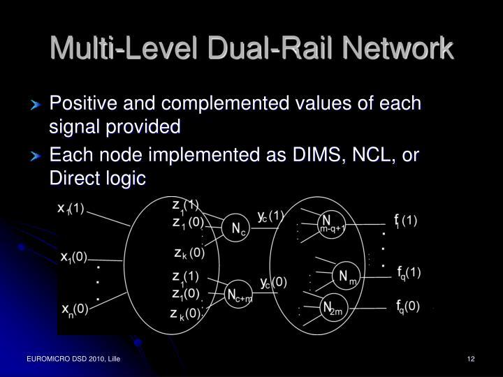 Multi-Level Dual-Rail Network