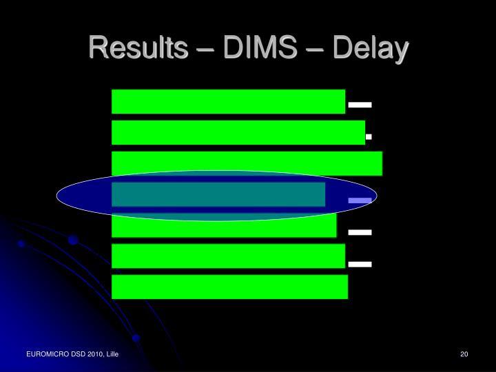 Results – DIMS – Delay
