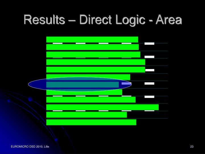 Results – Direct Logic - Area