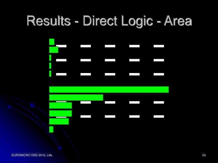 Results - Direct Logic - Area