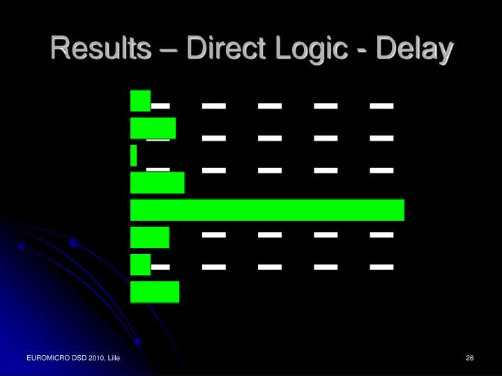 Results – Direct Logic - Delay