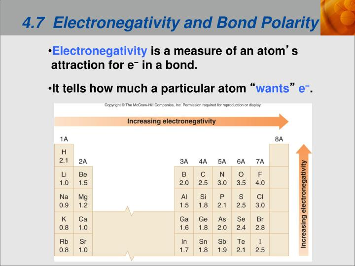 4.7  Electronegativity and Bond Polarity