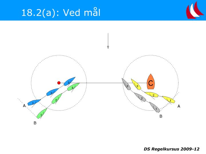 18.2(a): Ved mål