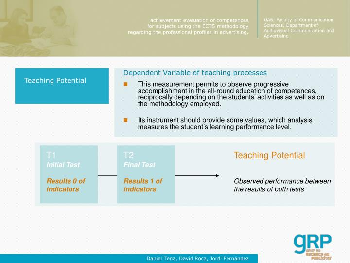 Dependent Variable of teaching processes