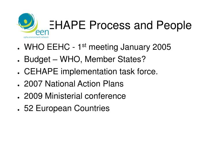 Cehape process and people