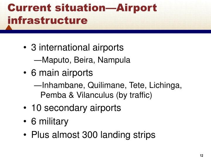 Current situation—Airport infrastructure