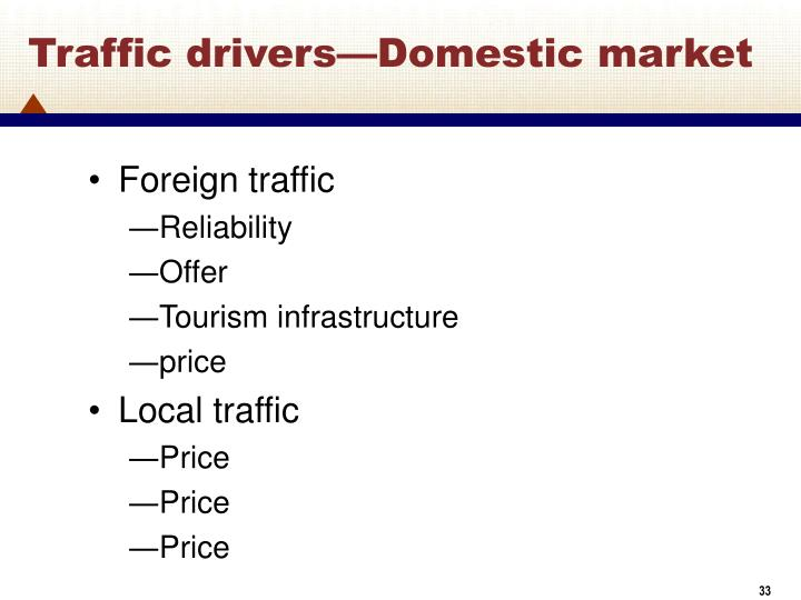 Traffic drivers—Domestic market
