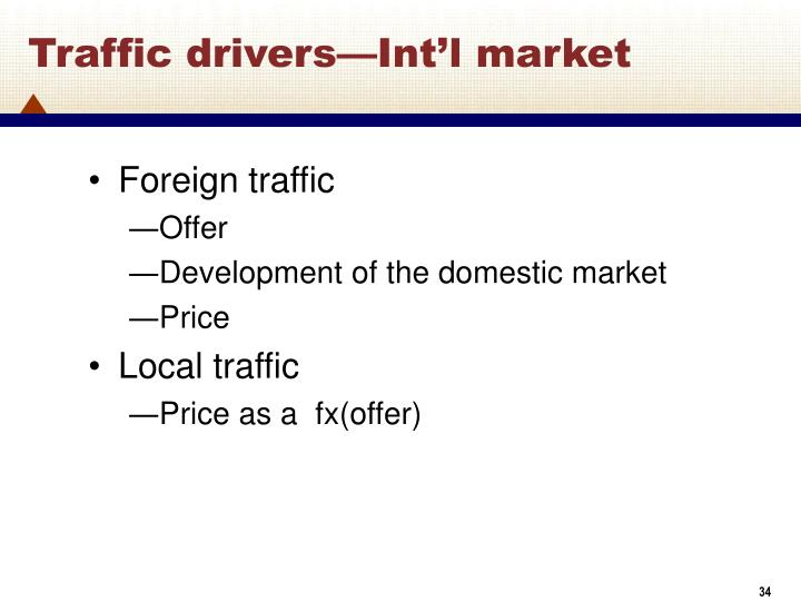 Traffic drivers—Int'l market
