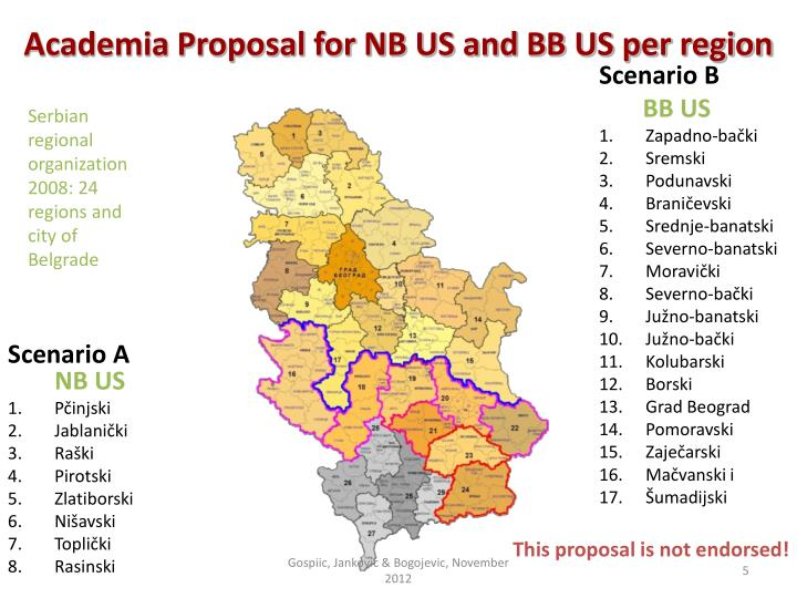 Academia Proposal for NB US and BB US per region