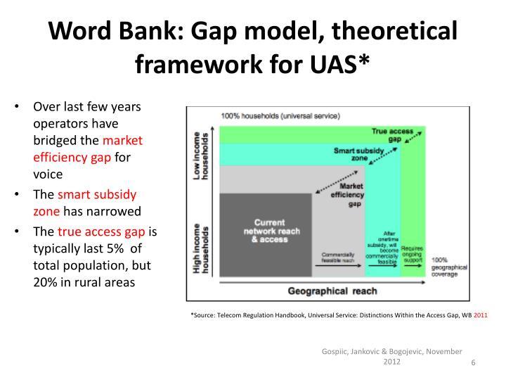 Word Bank: Gap model, theoretical framework for UAS*