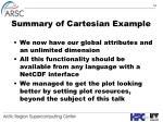summary of cartesian example