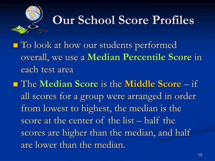 Our School Score Profiles