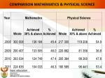 comparison mathematics physical science