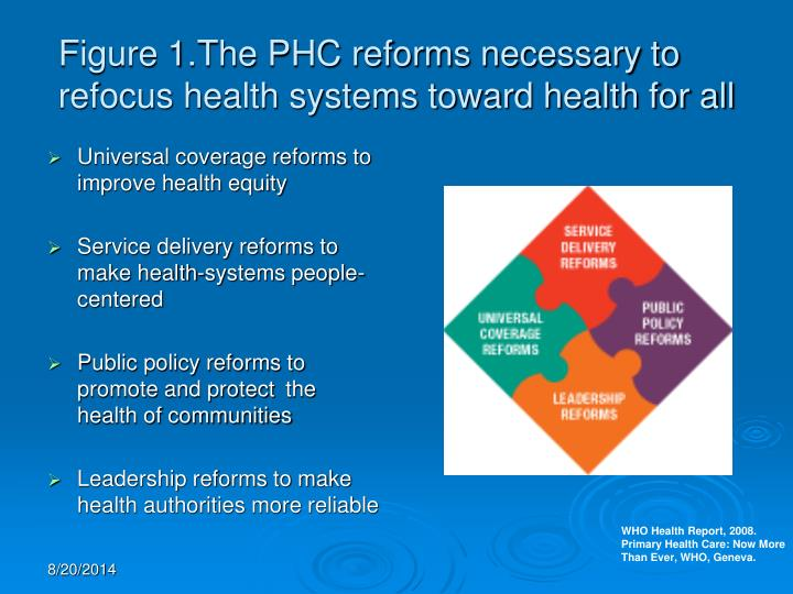 Figure 1.The PHC reforms necessary to refocus health systems toward health for all