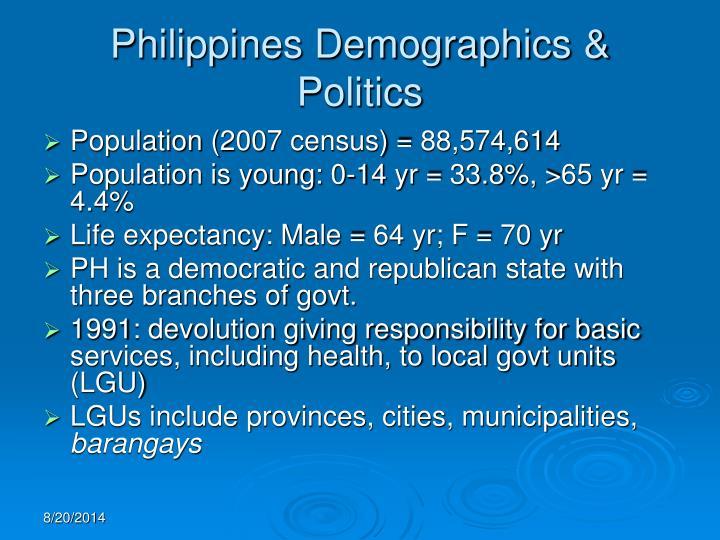 Philippines Demographics & Politics