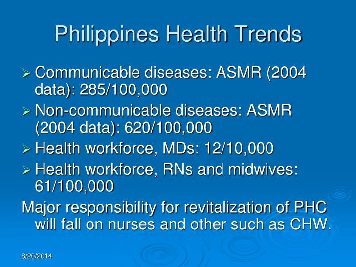 Philippines Health Trends
