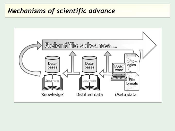 Mechanisms of scientific advance