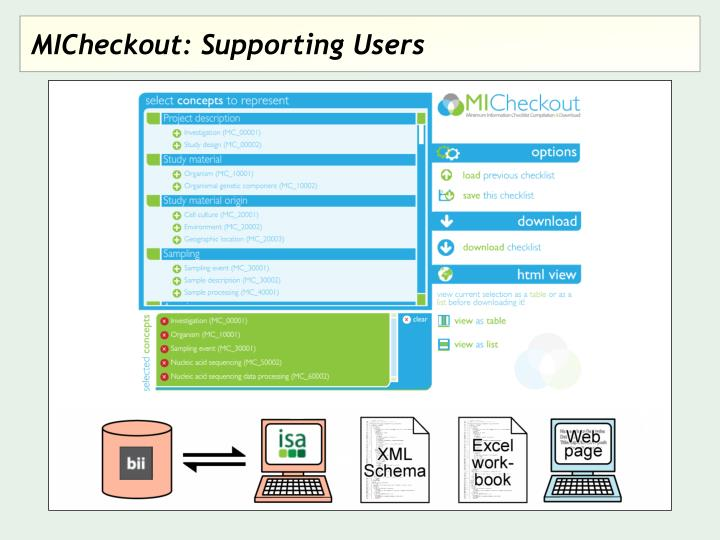 MICheckout: Supporting Users