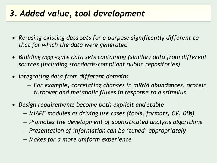 Re-using existing data sets for a purpose significantly different to that for which the data were generated