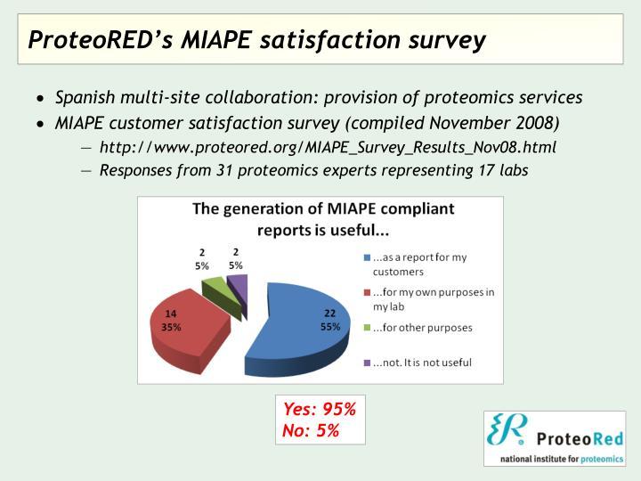 Spanish multi-site collaboration: provision of proteomics services