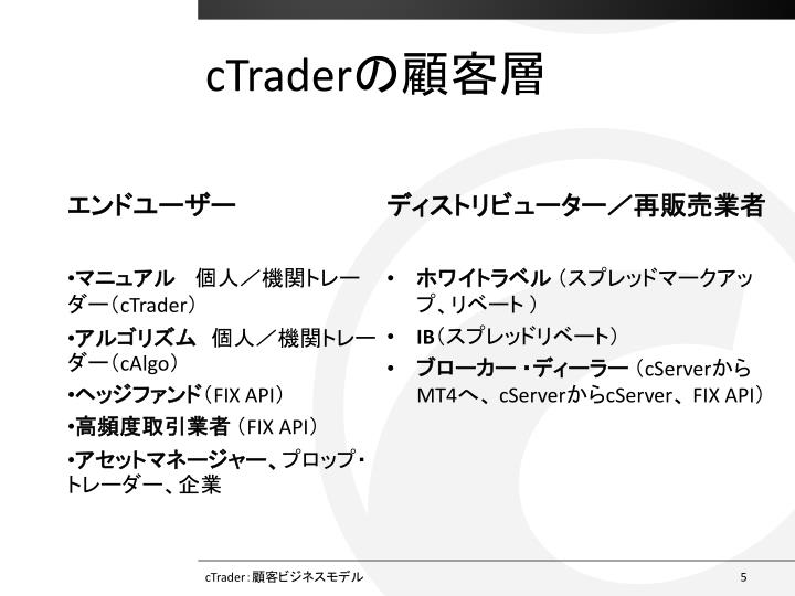 cTrader