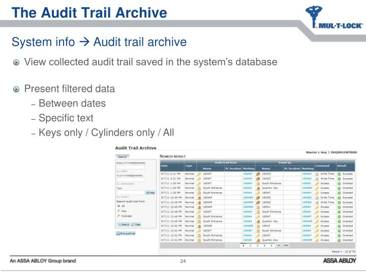 The Audit Trail Archive