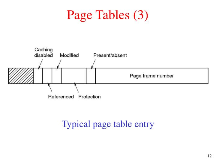 Page Tables (3)