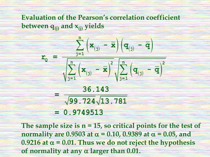 Evaluation of the Pearson's correlation coefficient between q