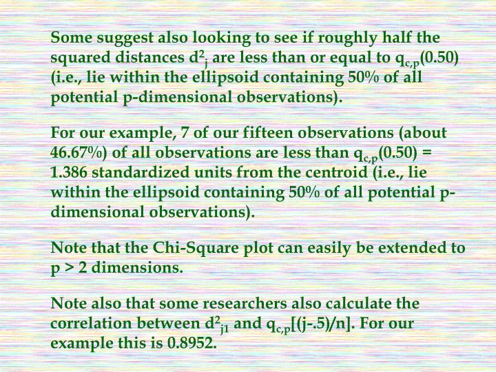 Some suggest also looking to see if roughly half the squared distances d