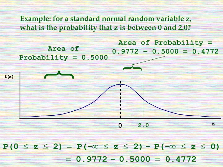 Example: for a standard normal random variable z,  what is the probability that z is between 0 and 2.0?