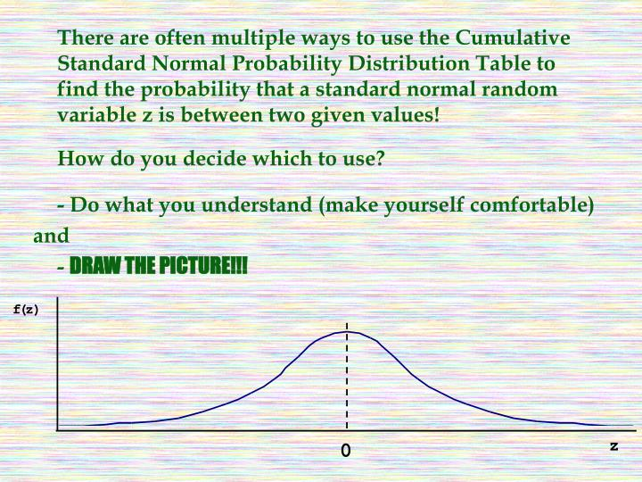 There are often multiple ways to use the Cumulative Standard Normal Probability Distribution Table to find the probability that a standard normal random variable z is between two given values!